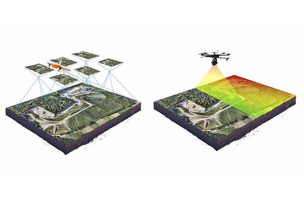 rilievi e aerofotogrammetria drone
